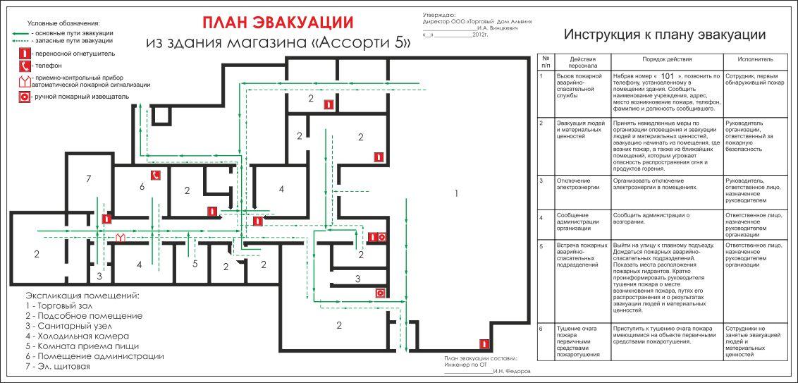 План эвакуации согласно ГОСТ схема эвакуации